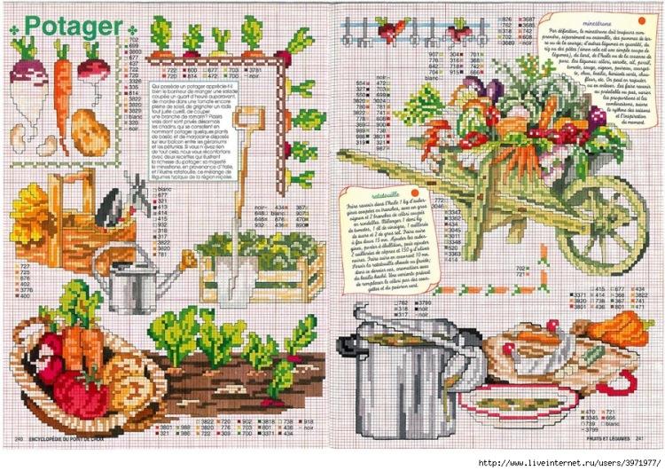 Вышивка крестом овощи 96